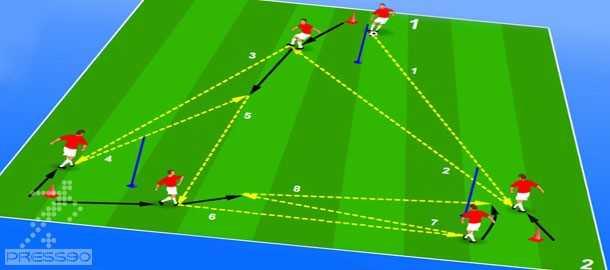 تمرين پاسهاي ترکيبي مثلثي فوتبال