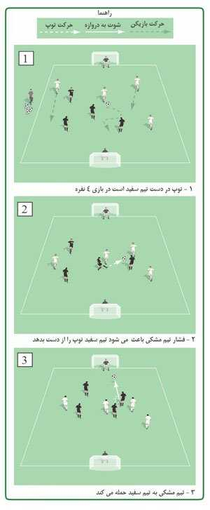 بازی با دو هدف