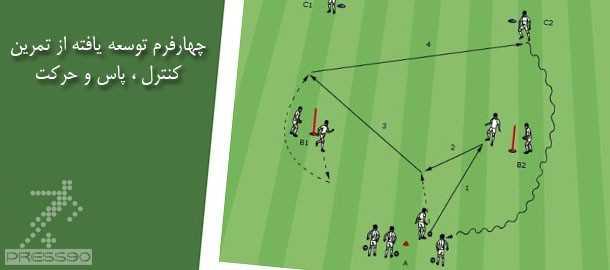 چهار فرم توسعه یافته از تمرین کنترل ، پاس و حرکت