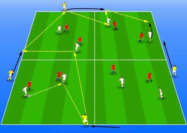 Real Madrid Attacking توسعه حفظ توپ تحت فشار در فضاي محدود