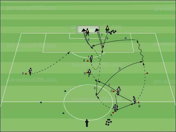 Attacking Variation 3 تمرين تاكتيكهاي تهاجمي در سيستم 4 2 3 1