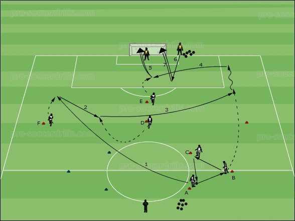 Attacking Variation 7 تمرين تاكتيكهاي تهاجمي در سيستم 4 2 3 1