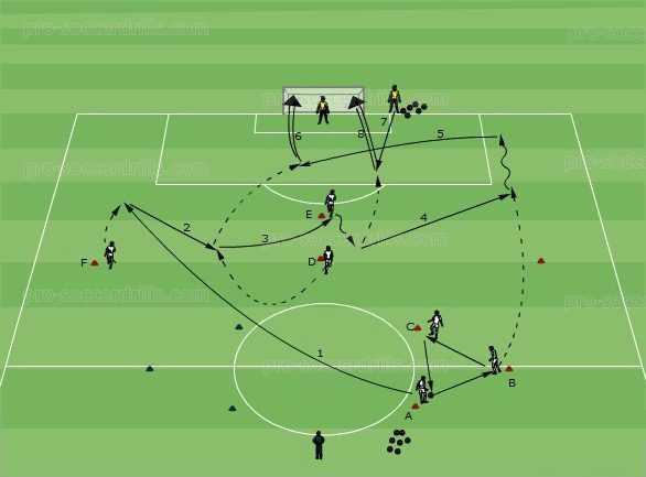 Attacking Variation 8 تمرين تاكتيكهاي تهاجمي در سيستم 4 2 3 1