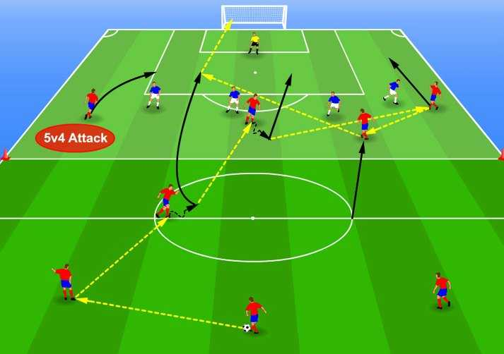 http://www.press90.com/wp-content/uploads/2014/10/Building-Up-Play-and-Decision-Making-in-a-5-v-4-Attack.jpg