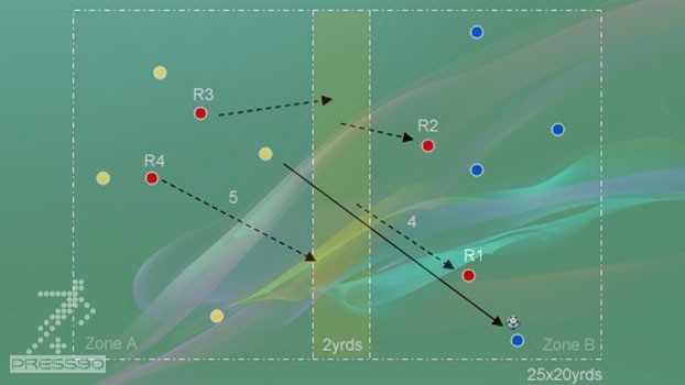 تمرین مالکیت توپ بارسلونا در بازی 4×4×4