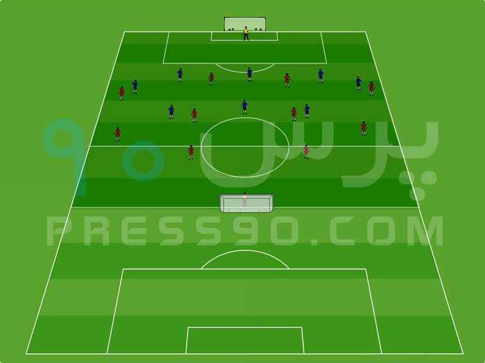 10v8 Soccer Game Set Up press90 سیستم ۲ ۴ ۴ در برابر سیستم ۲ ۵ ۳ با هد� حمله از کناره ها