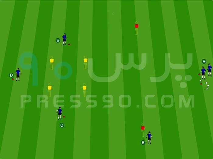 Creating Supporting Angles press90 سیستم ۲ ۴ ۴ در برابر سیستم ۲ ۵ ۳ با هد� حمله از کناره ها