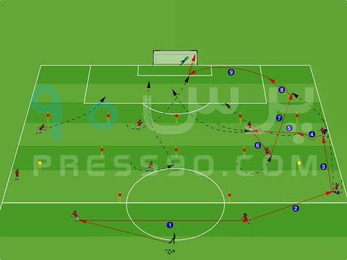 Variation 3 سیستم ۲ ۴ ۴ در برابر سیستم ۲ ۵ ۳ با هد� حمله از کناره ها