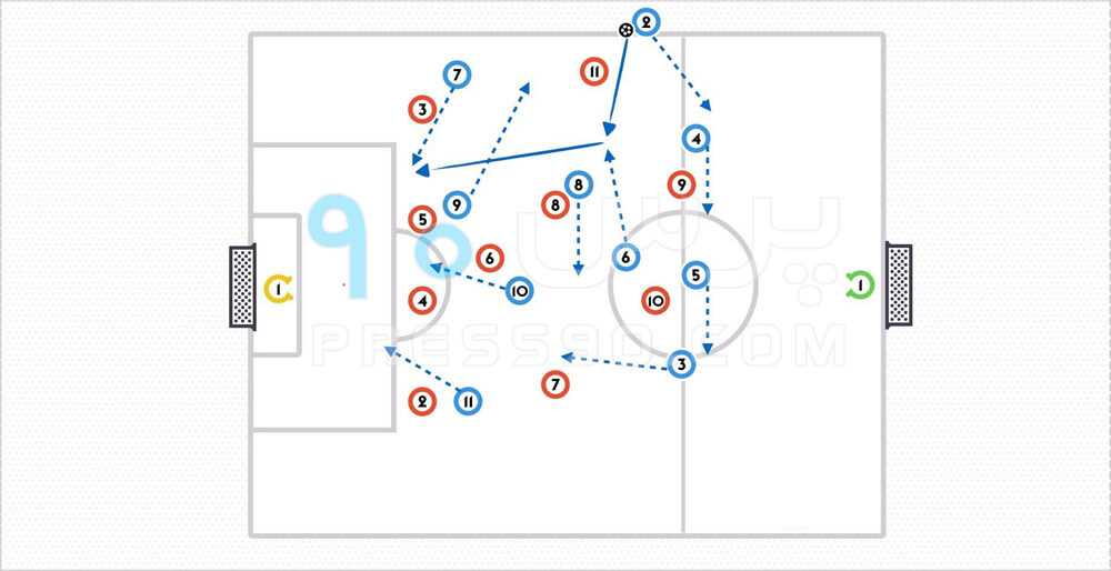 http://www.press90.com/wp-content/uploads/2018/08/attacking-from-throw-ins_press90.jpg