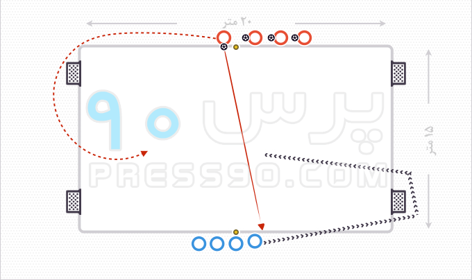 http://www.press90.com/wp-content/uploads/2018/08/dribbling-1v1-with-head-on-pressure_press90.png