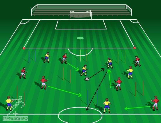 تمرین شش در مقابل شش پرس فوتبال