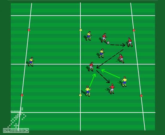 تمرین پرس در فوتبال