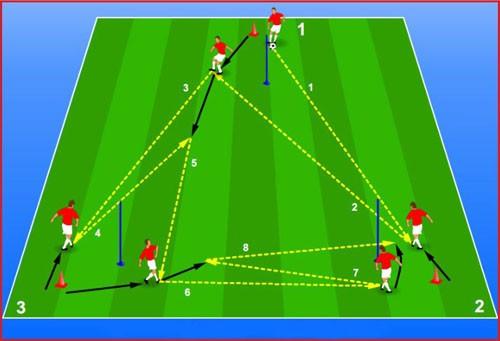 تمرینات اکادمی فوتبال اسپانیا
