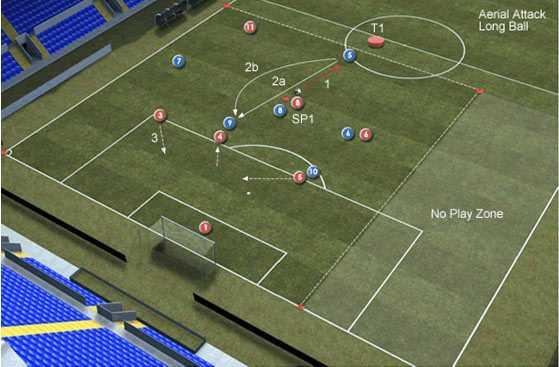 تمرینات جناحین در فوتبال