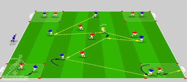 حفظ توپ در مرکز و یک در برابر یک در چهار گوشه