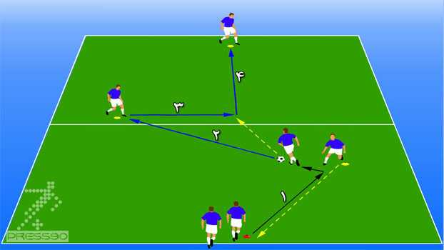 تمرین کنترل و پاس و تغییر مسیر حرکتی