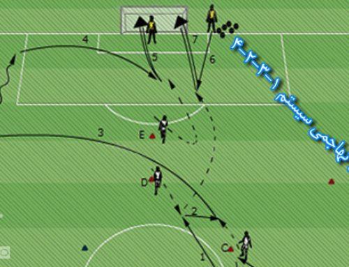 تمرین تاکتیکهای تهاجمی در سیستم ۴-۲-۳-۱