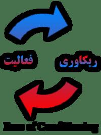 %press90- راهكارهاي غلبه بر پرس - نوشته هومن افاضلي