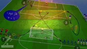 تمرینات دایره ای با بازی ترکیبی