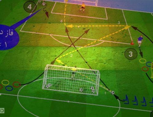 تمرینات دایره ای با بازی ترکیبی و تمام کنندگی دو در مقابل یک تهاجمی