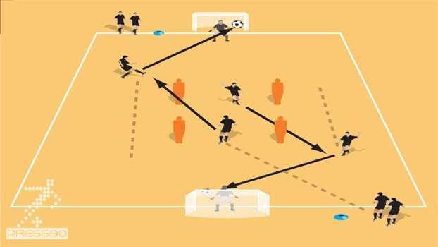 تمرین حمله در فوتبال