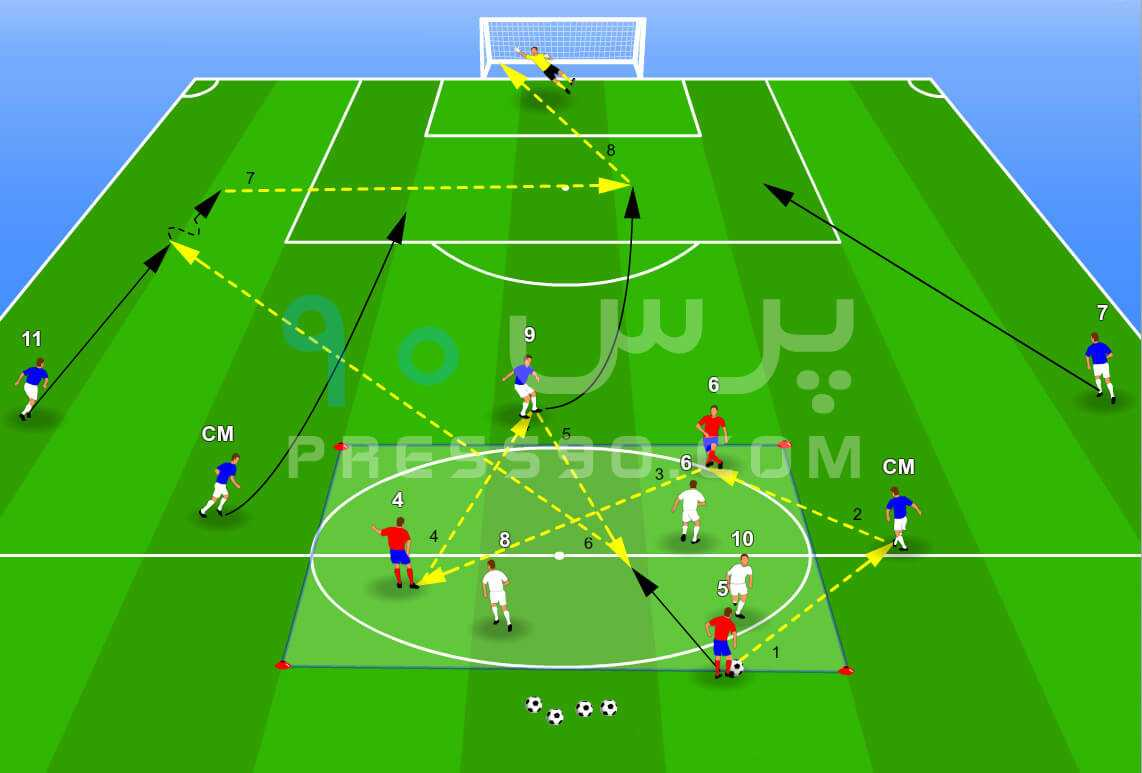 https://www.press90.com/wp-content/uploads/2018/07/Maintaining-Possession-in-the-Centre_press90.jpg